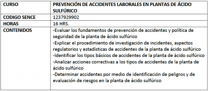 Curso_accidentes_planta_acido_1