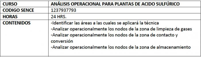 Curso_analisis_operacional_planta_acido_1