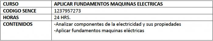 Curso_fundamentos_maquinas_electricas