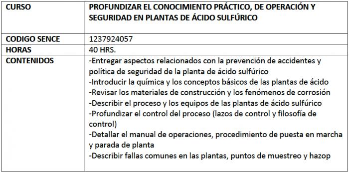 Curso_practico_operacion_seguridad_planta_acido_1
