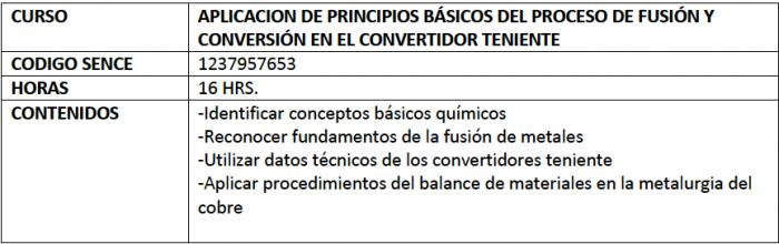 Curso_principios_fusion_conversion_convertidor_teniente