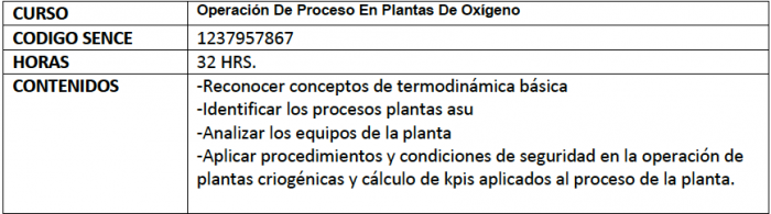 Curso_proceso_planta_oxigeno
