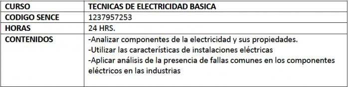 Curso_tecnicas_electricidad_basicas