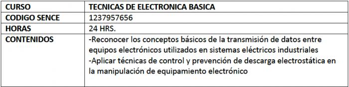 Curso_tecnicas_electronica_basica