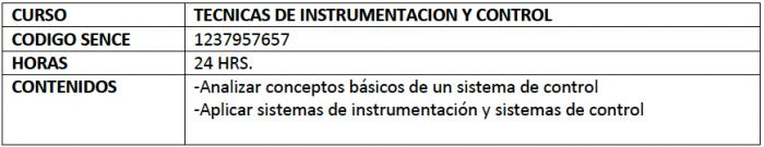 Curso_tecnicas_instrumentacion_control