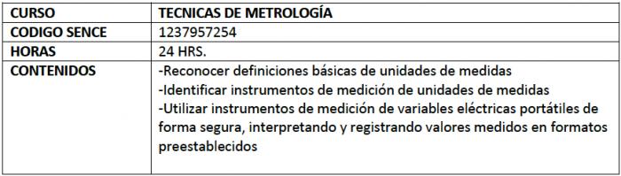 Curso_tecnicas_metrologia