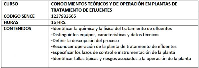 Curso_teorico_operacion_planta_tratamiento_efluente_1