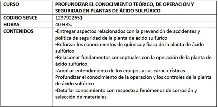 Curso_teorico_operacion_seguridad_planta_acido_1