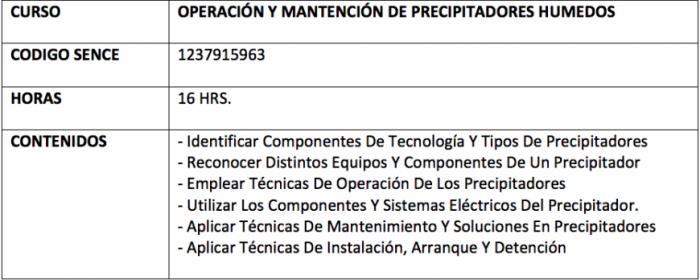 Curso_operacion_y-mantencion_de_precipitadores_humedos
