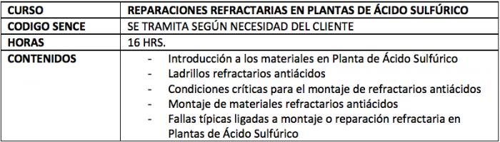Curso_Reparaciones_refractarias_en_plantas_de_acido_sulfurico