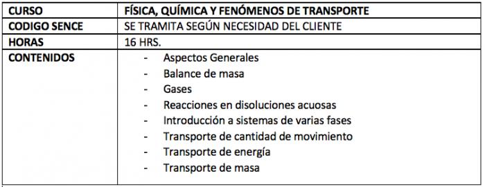 Curso_fisica_quimica_fenomenos-de-transporte